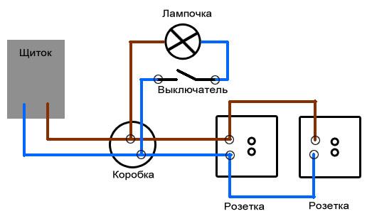 Схема подключения одноклавишного выключателя | послеработы.