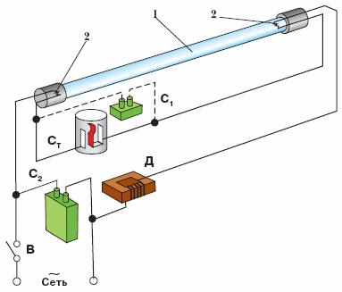 Схема подключения люминесцентной лампы через дроссель фото 107