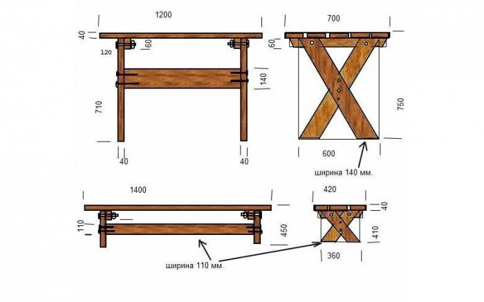 Столы и скамейки на даче своими руками