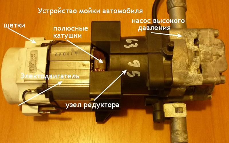 Как сделать своими руками аппарат высокого давления