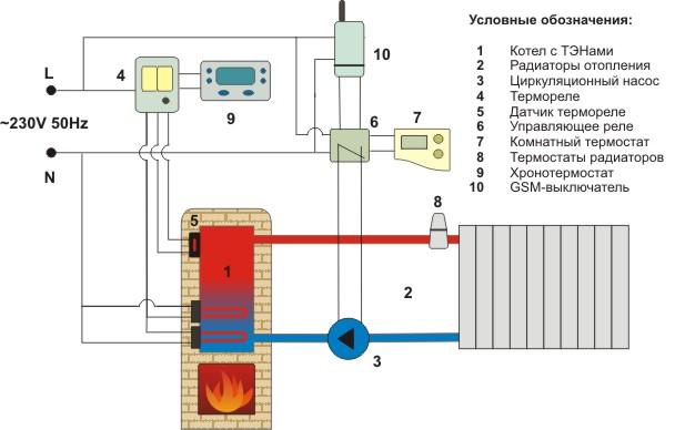 Схема отопление частного дома своими руками схема однотрубная